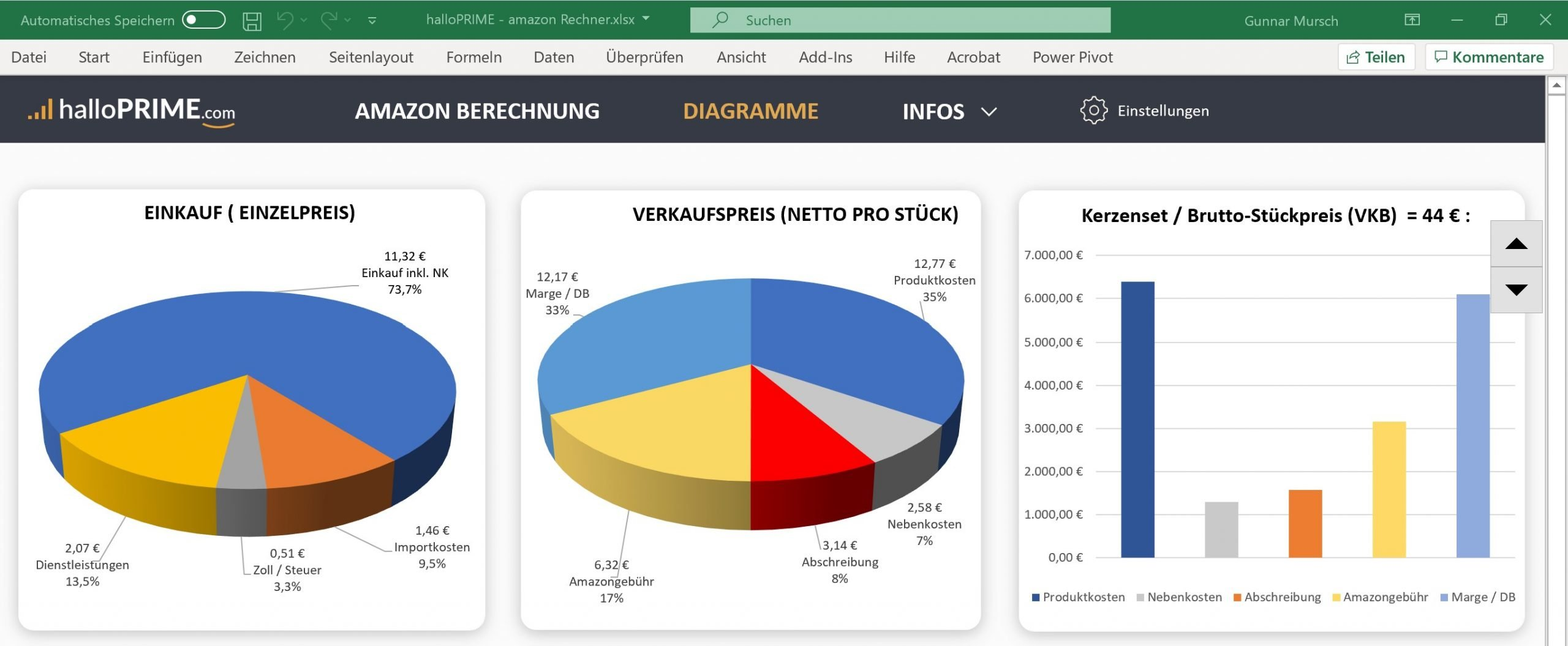 Diagramme - halloPRIME Amazon FBA Rechner für Excel